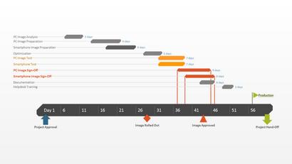 bureau timeline microsoft project tutorial exportation