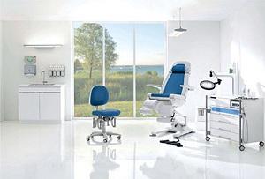 Медицински център бизнес план