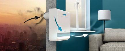 Вентилацията в концепцията на апартамента и сортове