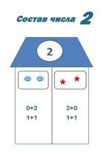 Състав число от 1 до 10, за да отпечатате от състава на играта до 10