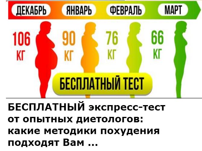 Тест для похудения бесплатный