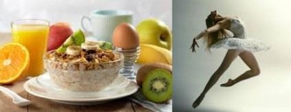 Питание Диеты Балерин. Диета балерин — секреты похудения от ведущих прим сцены + 82 фото