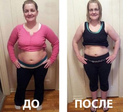 Планка Для Похудения Результаты. Техника выполнения, эффективность и результаты упражнения планка для похудения