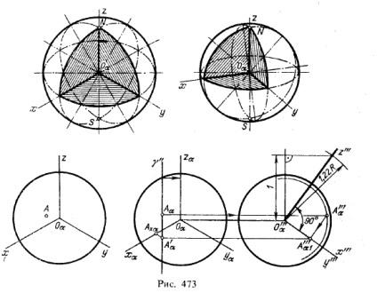 akupunktúra az ellipszisek karcsúsításáhozik