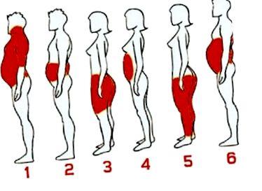 cum să ți pierzi grăsimea corporală superioară
