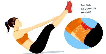 fogyni olyan nehéz a szimvasztatin súlycsökkenést okoz