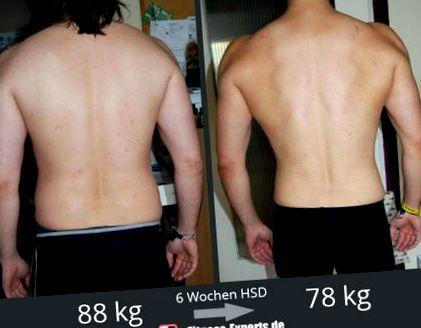 6 kg pierdere de grăsime. Procentul de grăsime corporală. Compoziția corpului