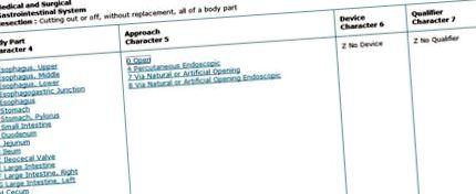 ICD kód 10 visszérbetegség