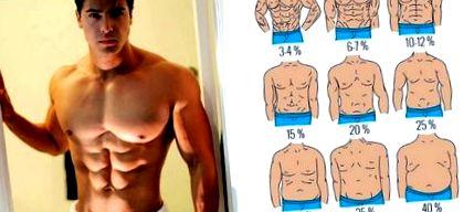 5 százalék testzsír veszít. A kockás has és a testzsír százalék., 5 héten belül 10 testzsírt veszít