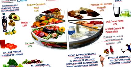 étel, amely befolyásolja a látást hogy a látás hogyan befolyásolja az olvasást