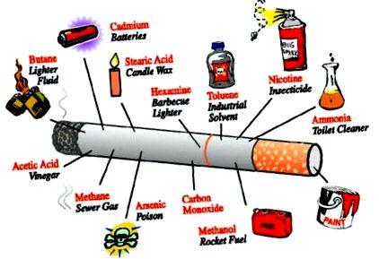 hogyan befolyásolja a dohányzás az agyat)