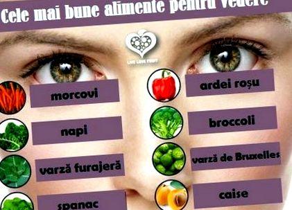 fogyás a látás javítása érdekében)
