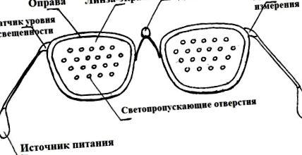 hogyan lehet fejleszteni az extraszenzoros látást mély látás