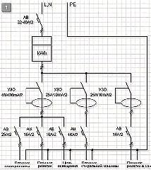 electrician de proiectare de-a lungul diagrama liniei de alimentare cu energie