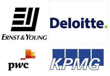 companii de audit patru mari PricewaterhouseCoopers, Deloitte, Ernst & Young, KPMG