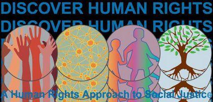 Tipuri de drepturi și libertăți ale omului