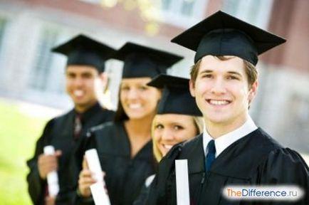 Ceea ce distinge solicitantul de către studenții post-universitare, ceea ce este diferența