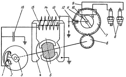 motor de tractor magneto - un dispozitiv, descrierea circuitului și funcționarea