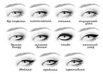 Cum de a desena săgeți pe ochi și pleoape creion dermatograf și - instrucțiuni pas cu pas pentru