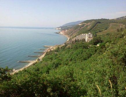 Vacanță în Caraibe albastru, Crimeea preturi pentru cazare, hrană, transport, site-ul despre care călătoresc în jurul lumii