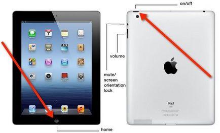 iPad sau iPhone Dependență