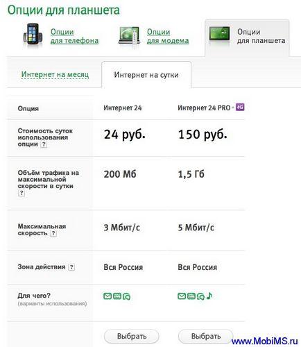 Lte pentru iPad în România
