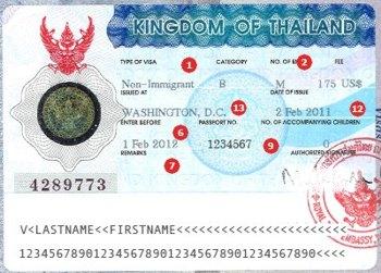 Visa în Thailanda pentru a trăi în Thailanda pentru o lungă perioadă de timp
